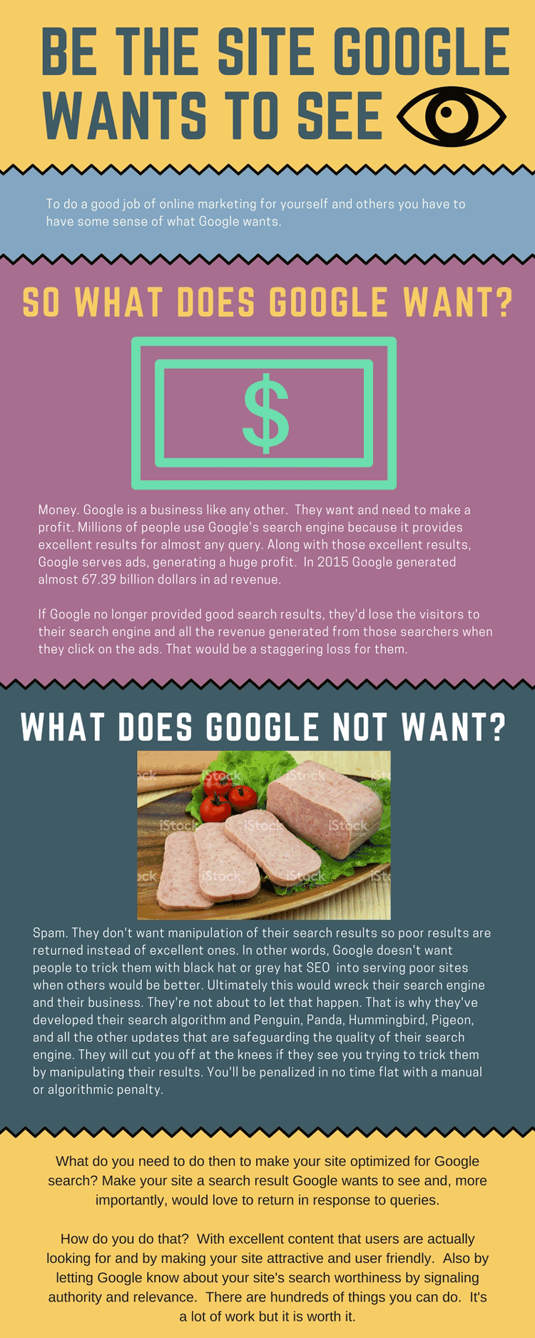 What Google wants Infographic